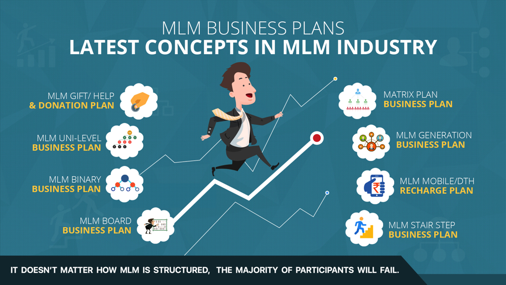MLM may be structured many ways. Do you think it can be ethical?